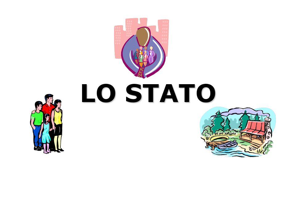 STATO FEDERALE Stato che nasce dallunione di più Stati.