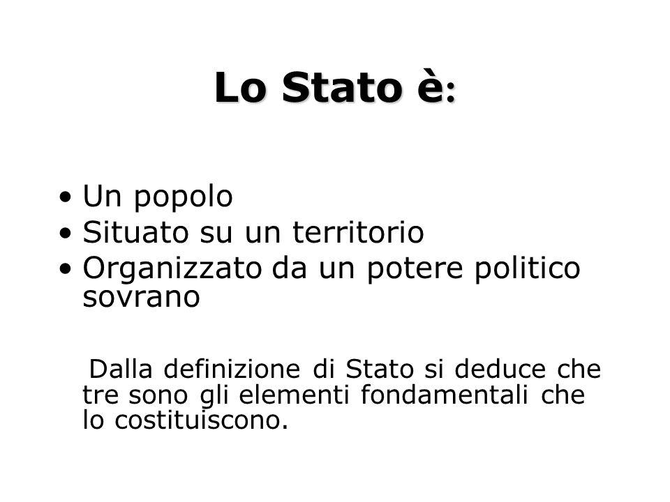 Lo Stato è : Un popolo Situato su un territorio Organizzato da un potere politico sovrano Dalla definizione di Stato si deduce che tre sono gli elementi fondamentali che lo costituiscono.