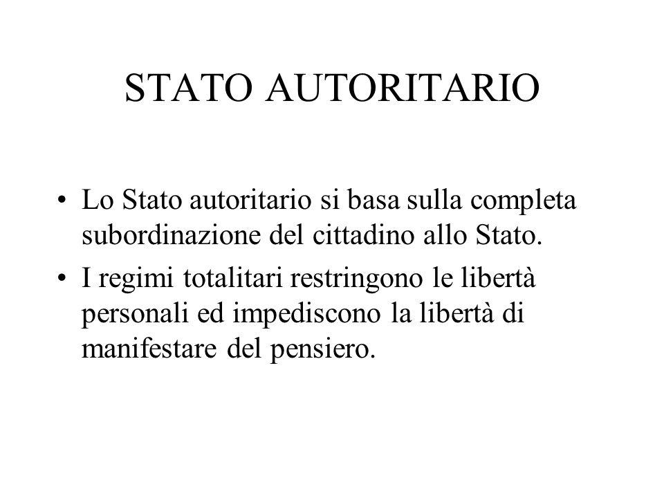 FORME DI STATO In base al rapporto sovranità/popolo