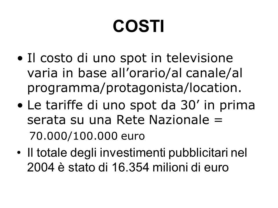 COSTI Il costo di uno spot in televisione varia in base allorario/al canale/al programma/protagonista/location. Le tariffe di uno spot da 30 in prima