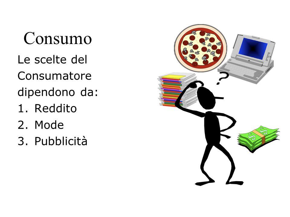 Consumo Le scelte del Consumatore dipendono da: 1. Reddito 2. Mode 3. Pubblicità