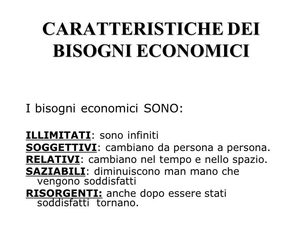 CARATTERISTICHE DEI BISOGNI ECONOMICI I bisogni economici SONO: ILLIMITATI: sono infiniti SOGGETTIVI: cambiano da persona a persona. RELATIVI: cambian
