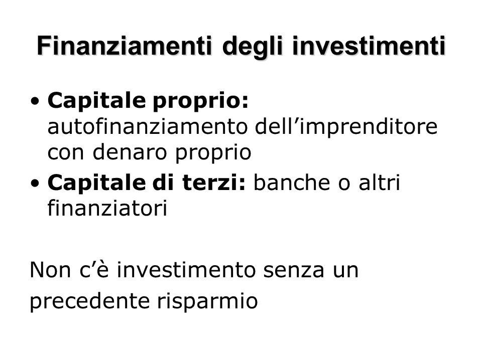 Finanziamenti degli investimenti Capitale proprio: autofinanziamento dellimprenditore con denaro proprio Capitale di terzi: banche o altri finanziatori Non cè investimento senza un precedente risparmio