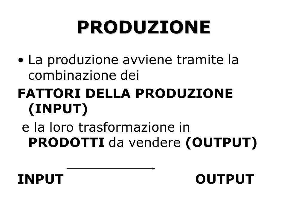 PRODUZIONE La produzione avviene tramite la combinazione dei FATTORI DELLA PRODUZIONE (INPUT) e la loro trasformazione in PRODOTTI da vendere (OUTPUT) INPUT OUTPUT