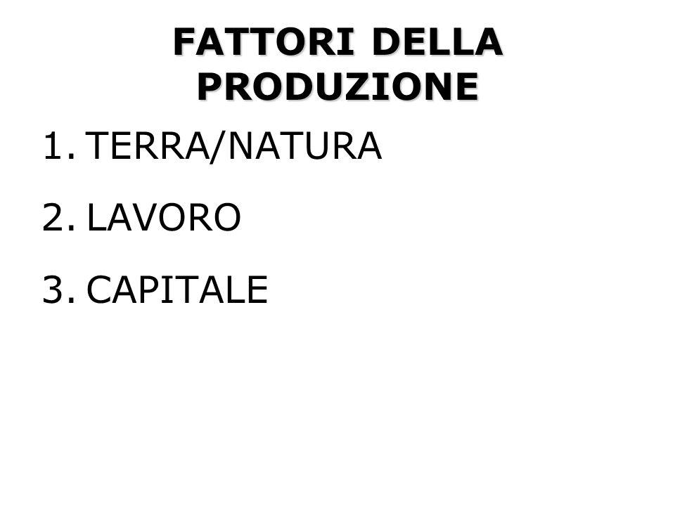 FATTORI DELLA PRODUZIONE 1.TERRA/NATURA 2.LAVORO 3.CAPITALE