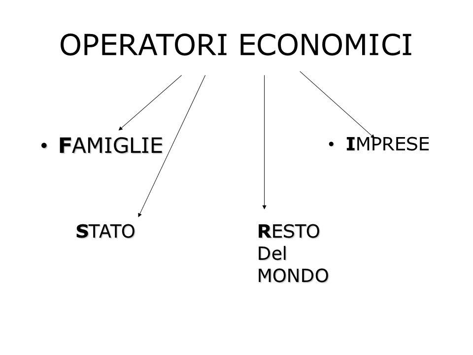 OPERATORI ECONOMICI FAMIGLIE FAMIGLIE I IMPRESE STATO RESTO DelMONDO