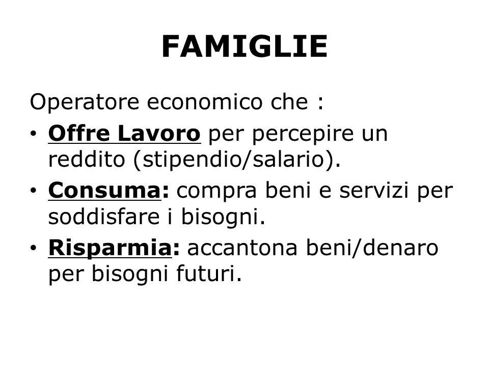 FAMIGLIE Operatore economico che : Offre Lavoro per percepire un reddito (stipendio/salario). Consuma: compra beni e servizi per soddisfare i bisogni.