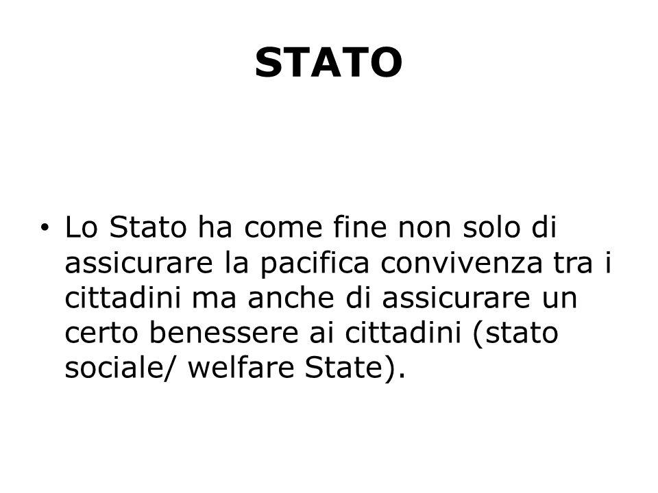 STATO Lo Stato ha come fine non solo di assicurare la pacifica convivenza tra i cittadini ma anche di assicurare un certo benessere ai cittadini (stat