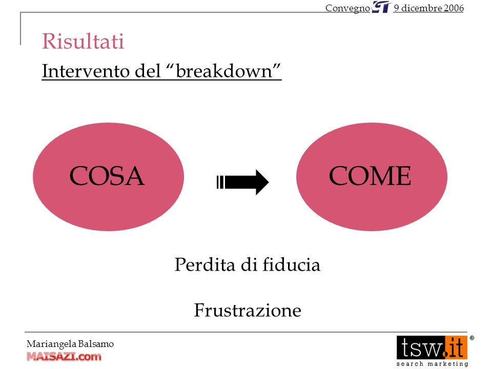 Mariangela Balsamo Risultati Intervento del breakdown 9 dicembre 2006Convegno COSACOME Perdita di fiducia Frustrazione