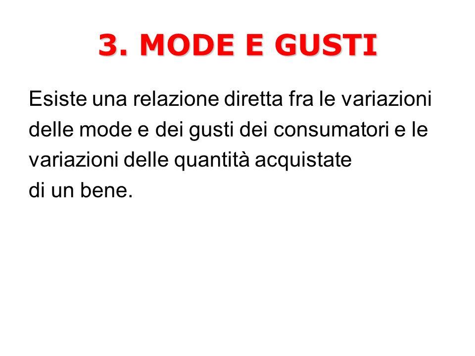 3. MODE E GUSTI Esiste una relazione diretta fra le variazioni delle mode e dei gusti dei consumatori e le variazioni delle quantità acquistate di un