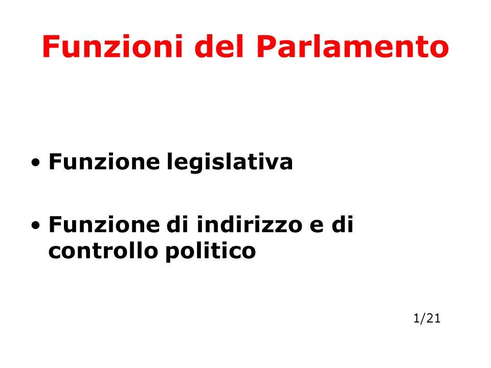 Funzioni del Parlamento Funzione legislativa Funzione di indirizzo e di controllo politico 1/21