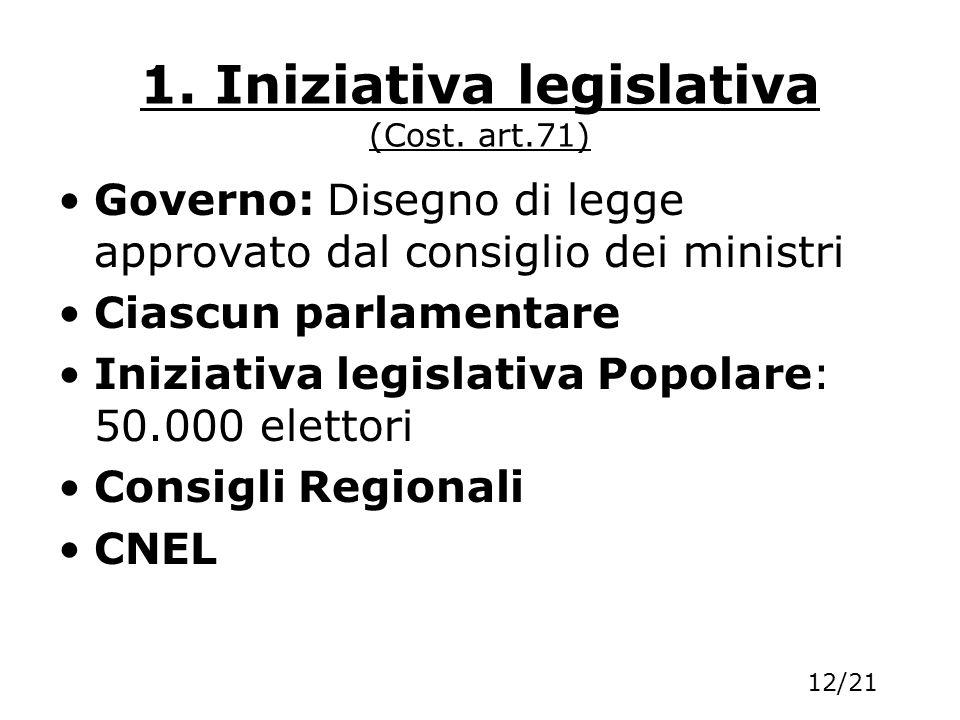 1. Iniziativa legislativa (Cost. art.71) Governo: Disegno di legge approvato dal consiglio dei ministri Ciascun parlamentare Iniziativa legislativa Po