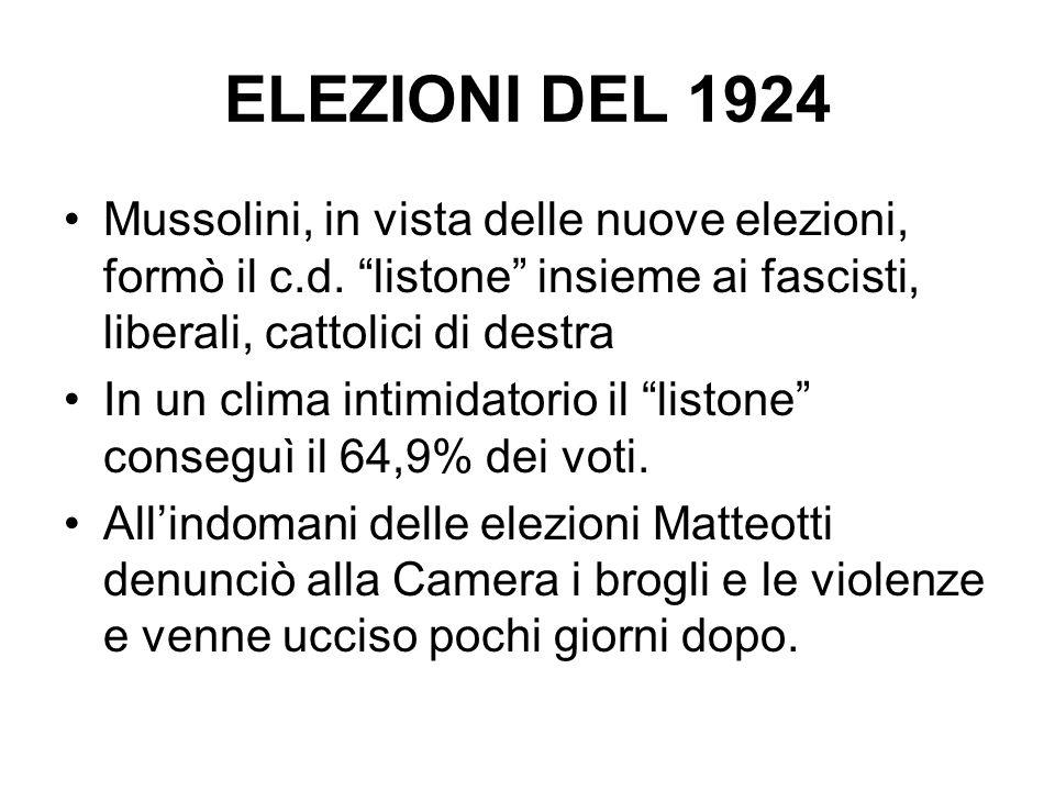 ELEZIONI DEL 1924 Mussolini, in vista delle nuove elezioni, formò il c.d. listone insieme ai fascisti, liberali, cattolici di destra In un clima intim