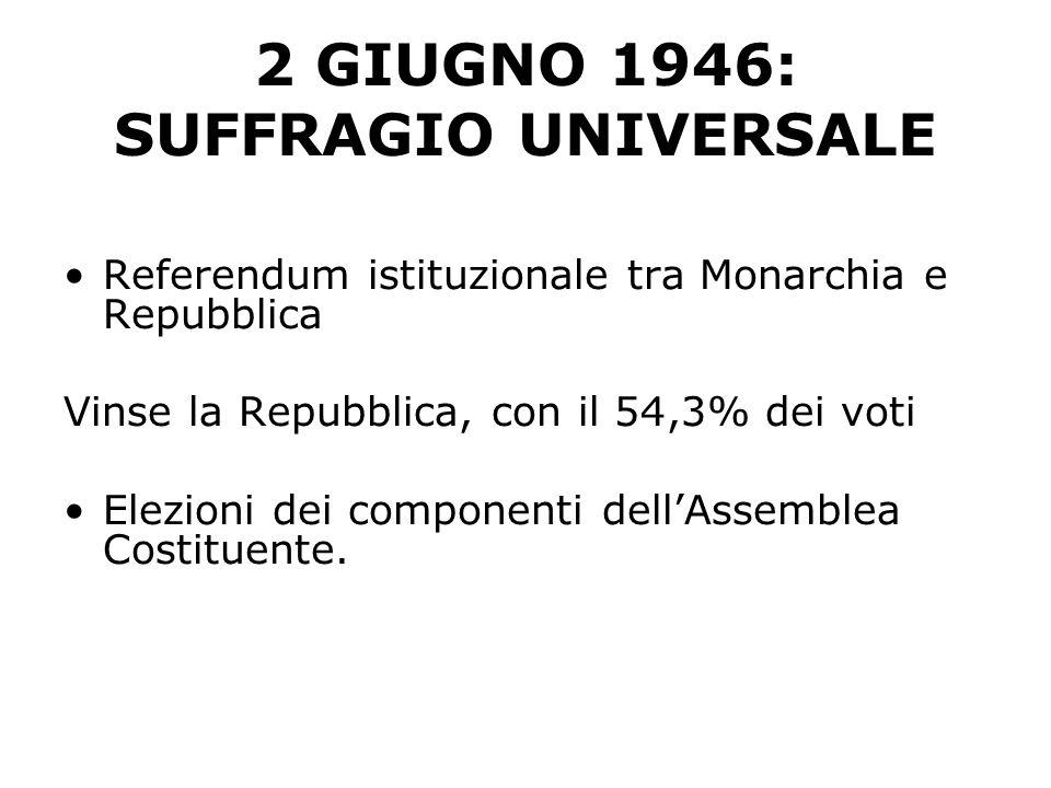 2 GIUGNO 1946: SUFFRAGIO UNIVERSALE Referendum istituzionale tra Monarchia e Repubblica Vinse la Repubblica, con il 54,3% dei voti Elezioni dei compon
