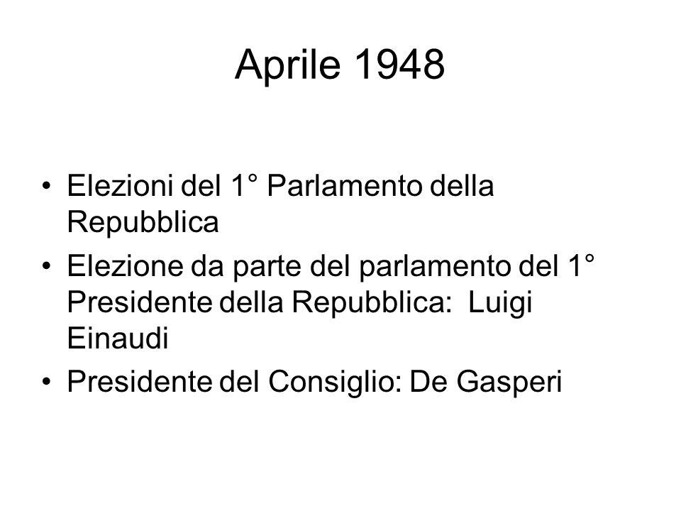 Aprile 1948 Elezioni del 1° Parlamento della Repubblica Elezione da parte del parlamento del 1° Presidente della Repubblica: Luigi Einaudi Presidente