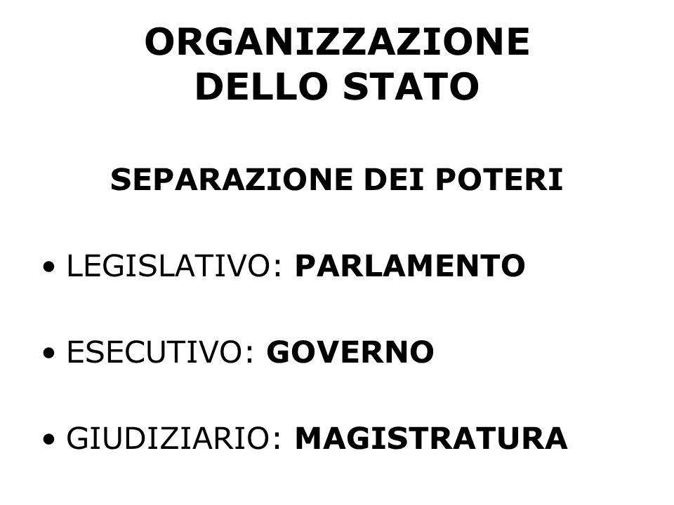 ORGANIZZAZIONE DELLO STATO SEPARAZIONE DEI POTERI LEGISLATIVO: PARLAMENTO ESECUTIVO: GOVERNO GIUDIZIARIO: MAGISTRATURA