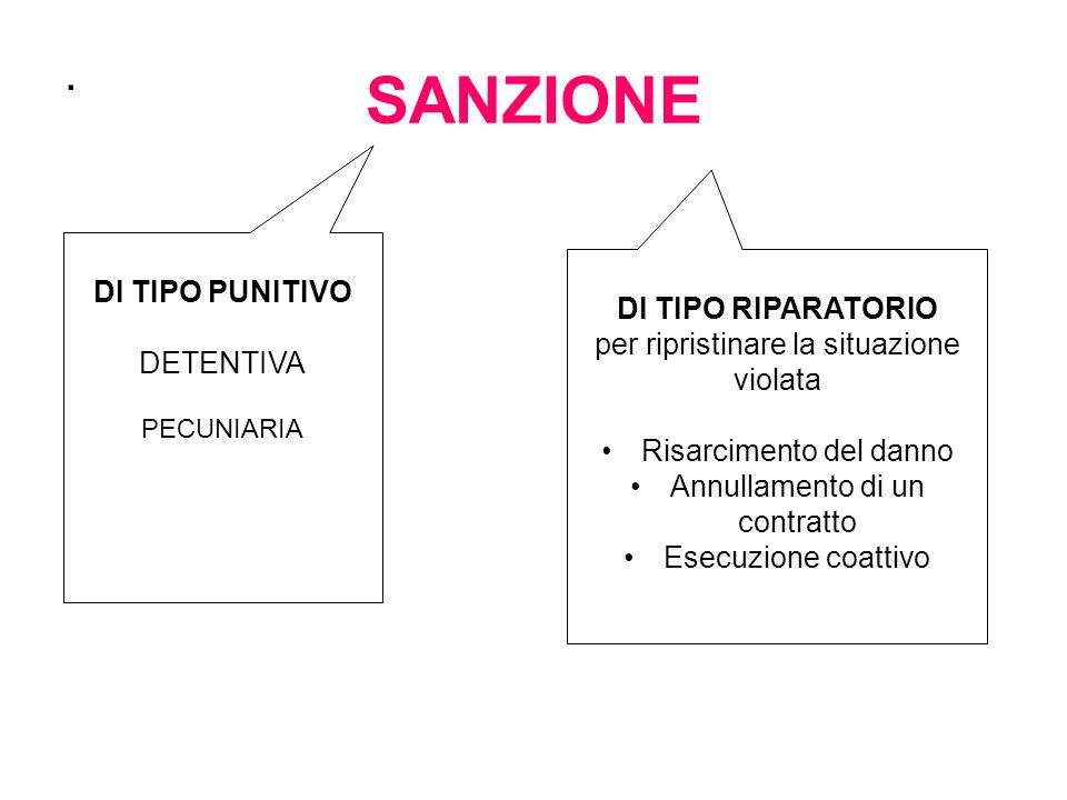 DIRITTO OGGETTIVO ESEMPI: Il diritto italiano non prevede la pena di morte.