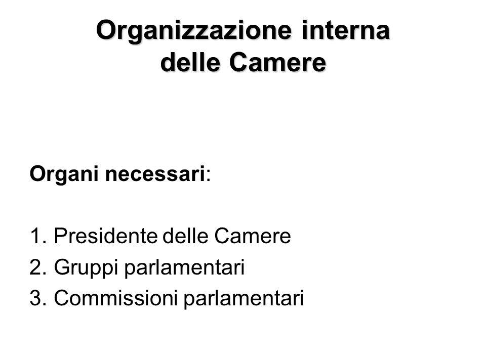Organizzazione interna delle Camere Organi necessari: 1. Presidente delle Camere 2. Gruppi parlamentari 3. Commissioni parlamentari