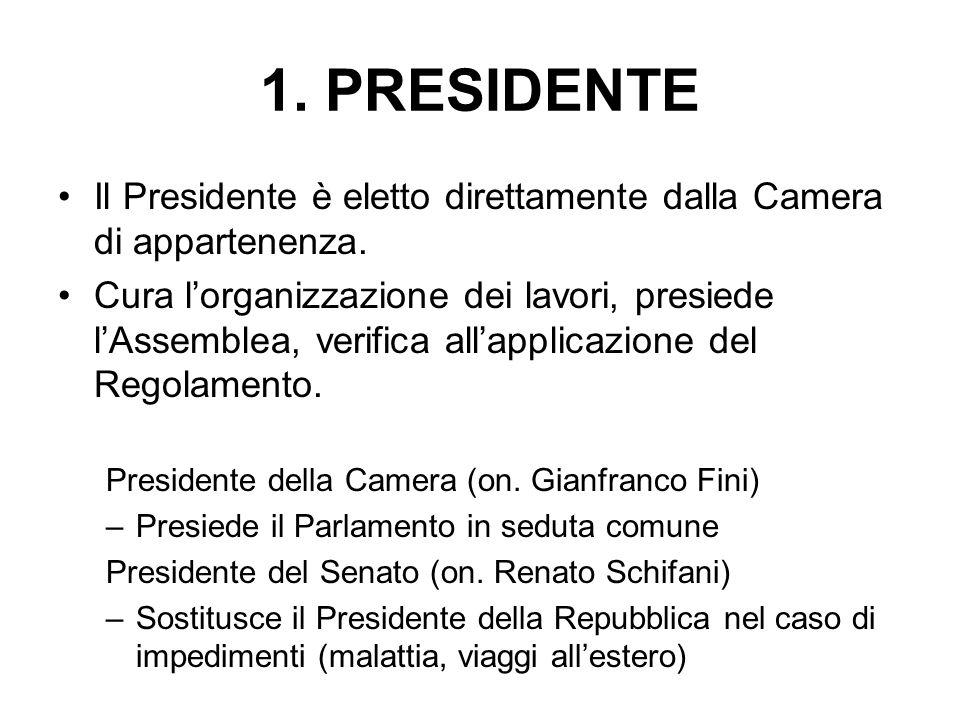1. PRESIDENTE Il Presidente è eletto direttamente dalla Camera di appartenenza. Cura lorganizzazione dei lavori, presiede lAssemblea, verifica allappl