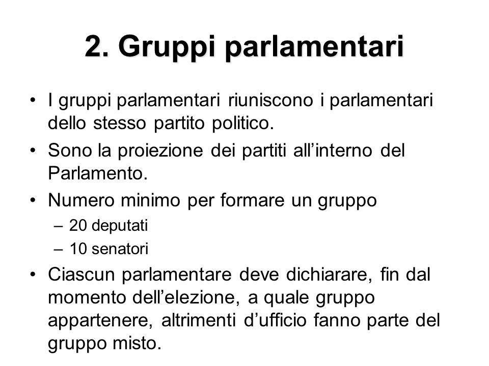 2. Gruppi parlamentari I gruppi parlamentari riuniscono i parlamentari dello stesso partito politico. Sono la proiezione dei partiti allinterno del Pa