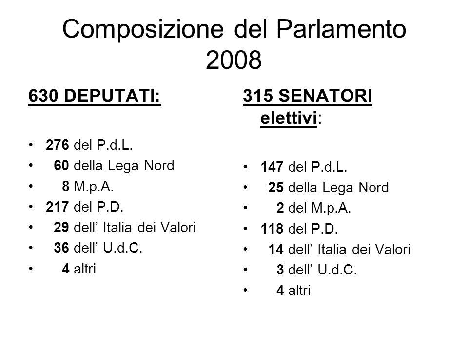 Composizione del Parlamento 2008 630 DEPUTATI: 276 del P.d.L. 60 della Lega Nord 8 M.p.A. 217 del P.D. 29 dell Italia dei Valori 36 dell U.d.C. 4 altr