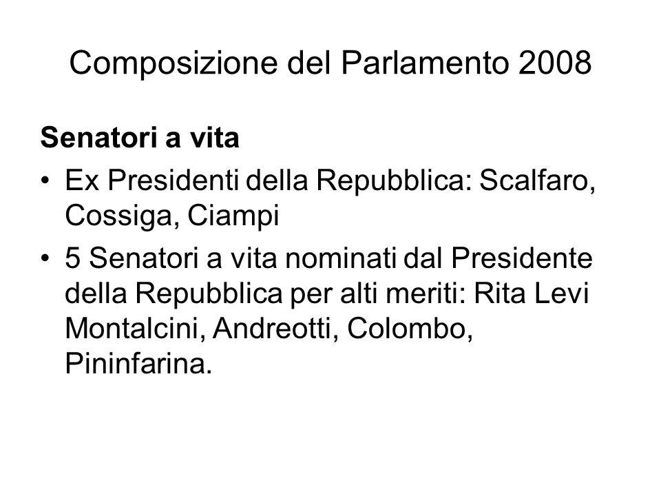 Composizione del Parlamento 2008 Senatori a vita Ex Presidenti della Repubblica: Scalfaro, Cossiga, Ciampi 5 Senatori a vita nominati dal Presidente d