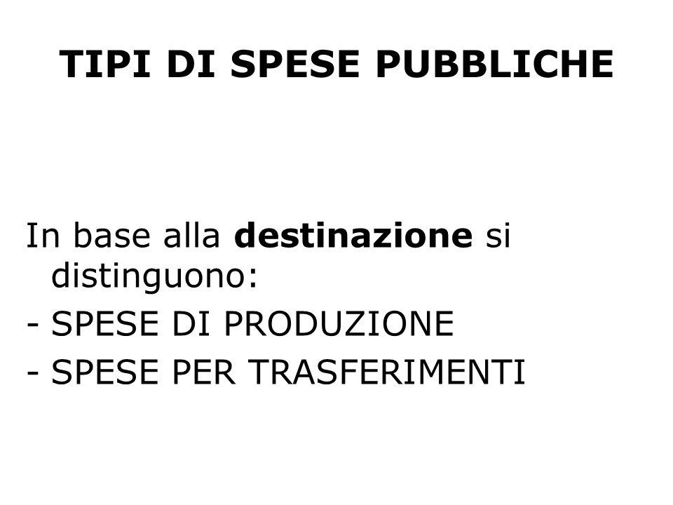 TIPI DI SPESE PUBBLICHE In base alla destinazione si distinguono: -SPESE DI PRODUZIONE -SPESE PER TRASFERIMENTI