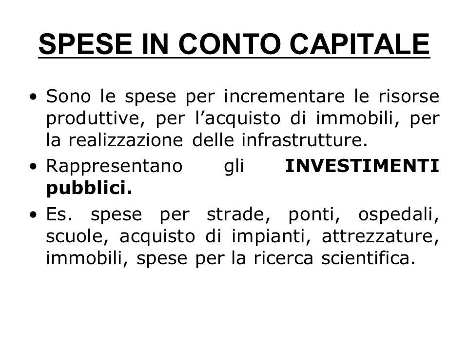 SPESE IN CONTO CAPITALE Sono le spese per incrementare le risorse produttive, per lacquisto di immobili, per la realizzazione delle infrastrutture.