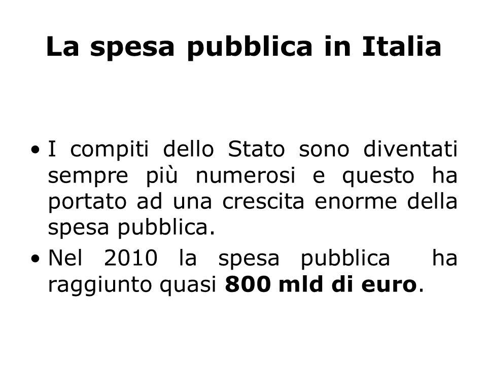 La spesa pubblica in Italia I compiti dello Stato sono diventati sempre più numerosi e questo ha portato ad una crescita enorme della spesa pubblica.