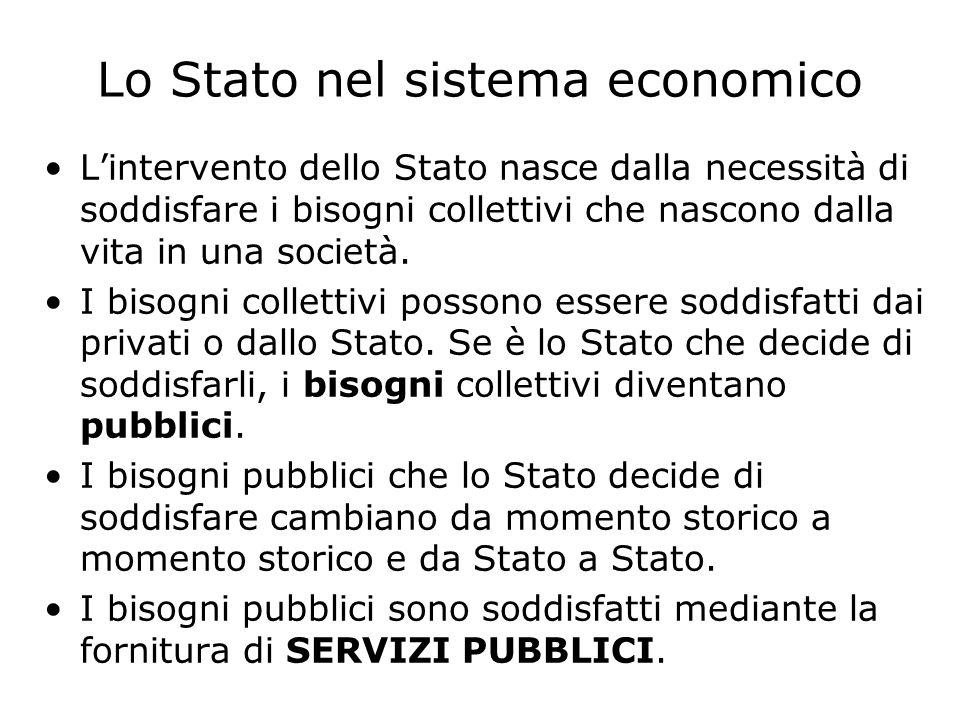 Lo Stato nel sistema economico Lintervento dello Stato nasce dalla necessità di soddisfare i bisogni collettivi che nascono dalla vita in una società.