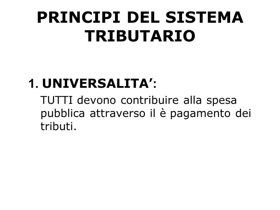 PRINCIPI DEL SISTEMA TRIBUTARIO 1.