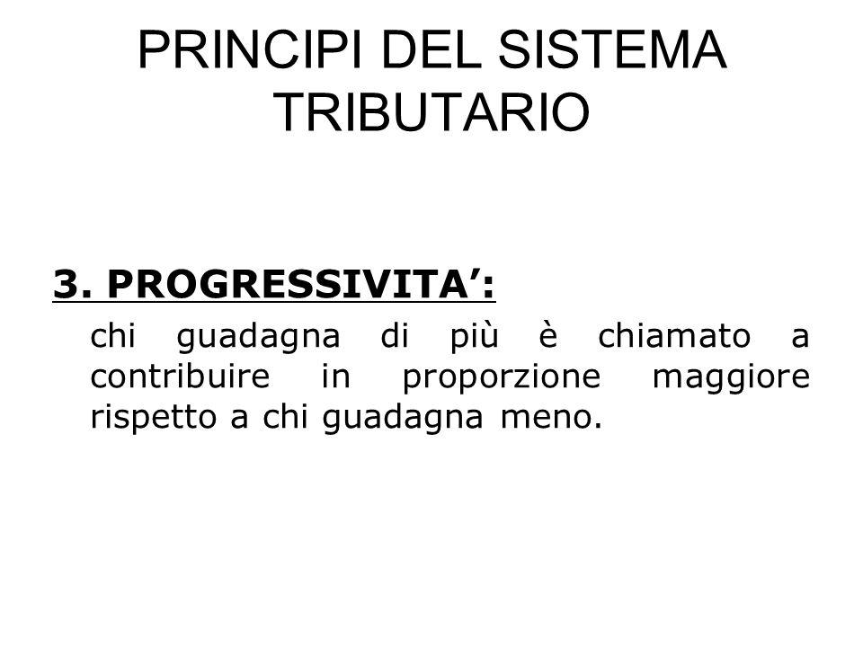 PRINCIPI DEL SISTEMA TRIBUTARIO 3.