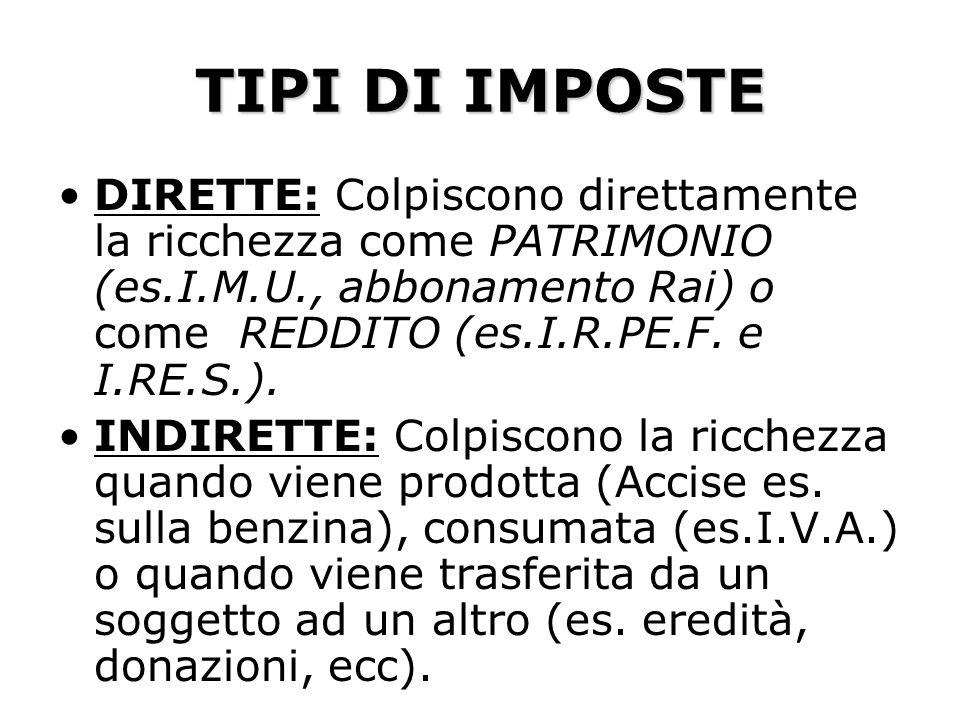 TIPI DI IMPOSTE DIRETTE: Colpiscono direttamente la ricchezza come PATRIMONIO (es.I.M.U., abbonamento Rai) o come REDDITO (es.I.R.PE.F.