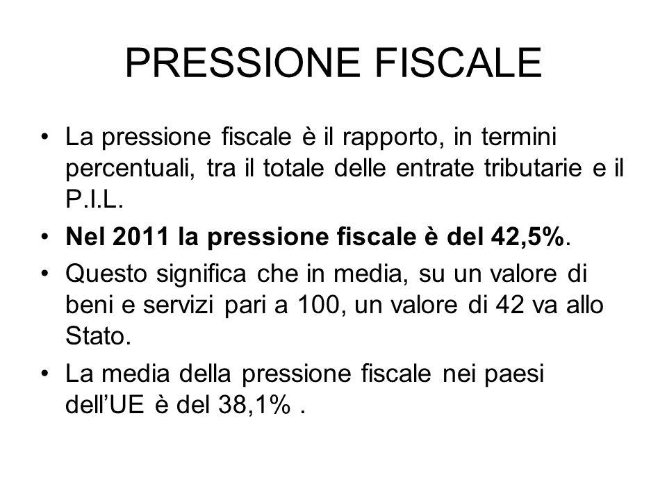 PRESSIONE FISCALE La pressione fiscale è il rapporto, in termini percentuali, tra il totale delle entrate tributarie e il P.I.L.