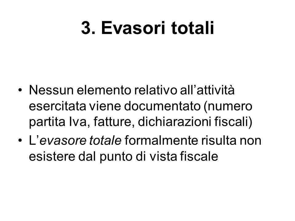 3. Evasori totali Nessun elemento relativo allattività esercitata viene documentato (numero partita Iva, fatture, dichiarazioni fiscali) Levasore tota