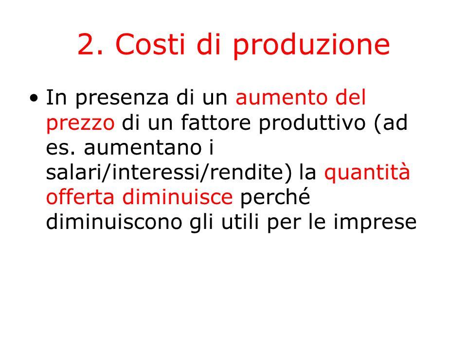 2. Costi di produzione In presenza di un aumento del prezzo di un fattore produttivo (ad es. aumentano i salari/interessi/rendite) la quantità offerta