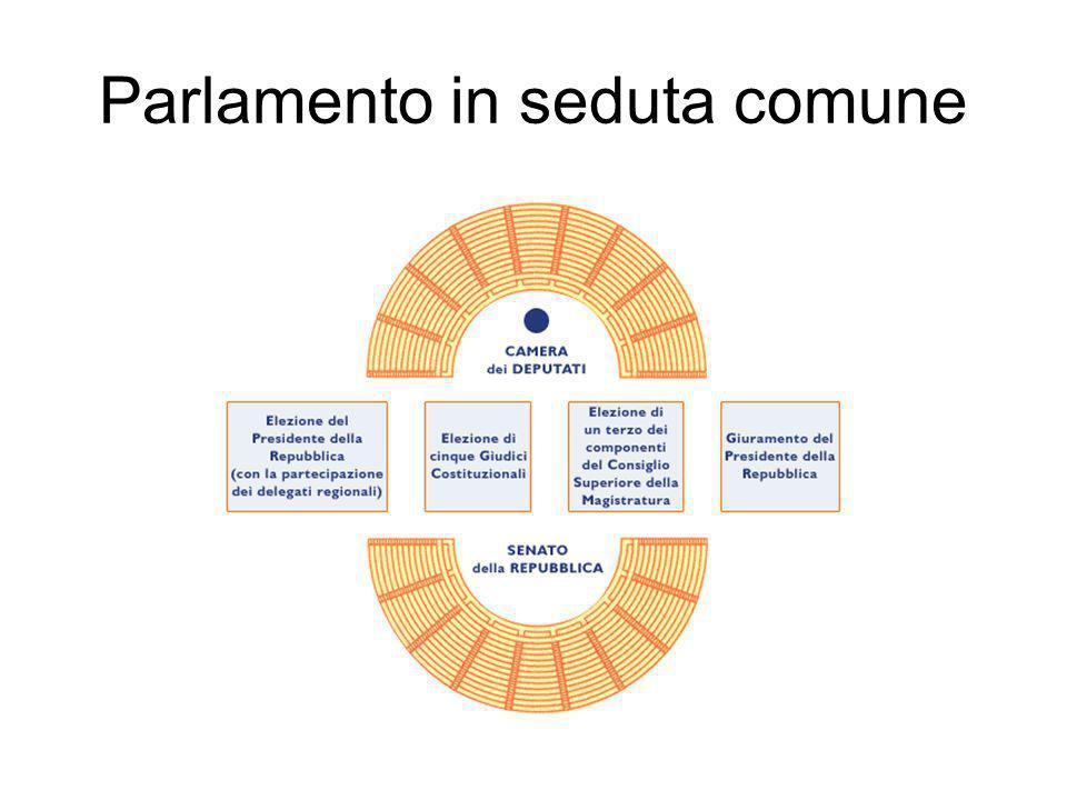 Durata Legislatura è il periodo di compreso tra una elezione e laltra.