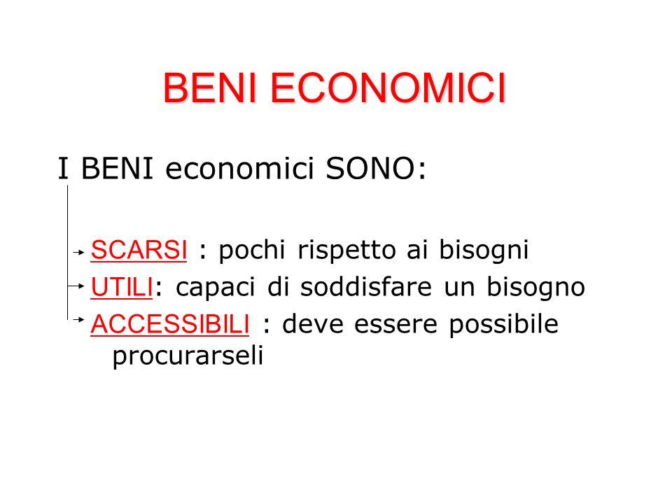 BENI ECONOMICI I BENI economici SONO: SCARSI : pochi rispetto ai bisogni UTILI : capaci di soddisfare un bisogno ACCESSIBILI : deve essere possibile p
