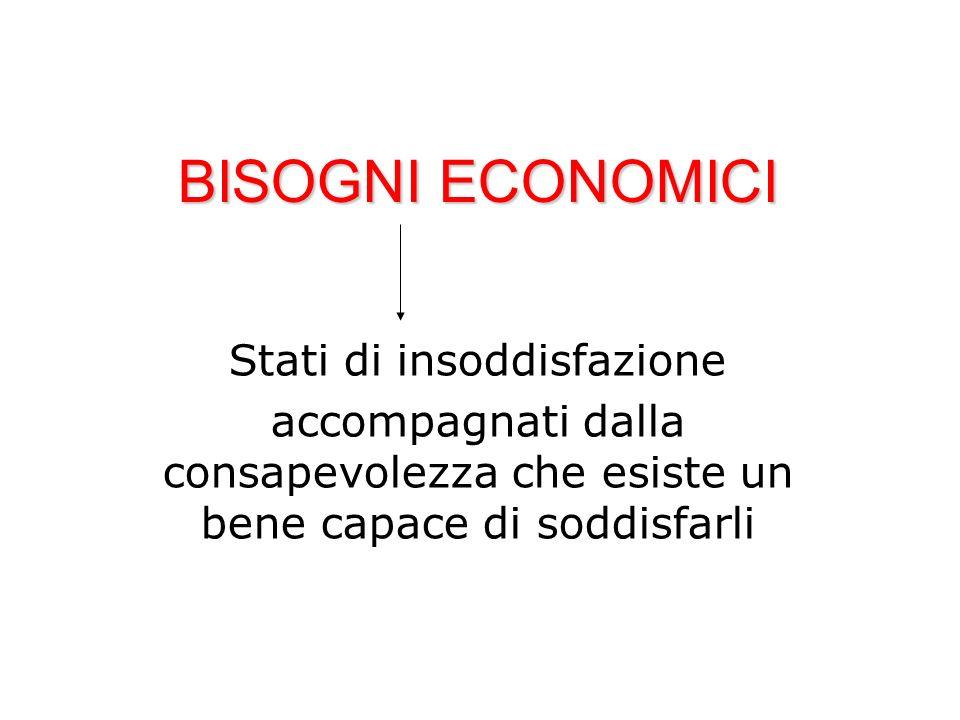 BISOGNI ECONOMICI Stati di insoddisfazione accompagnati dalla consapevolezza che esiste un bene capace di soddisfarli