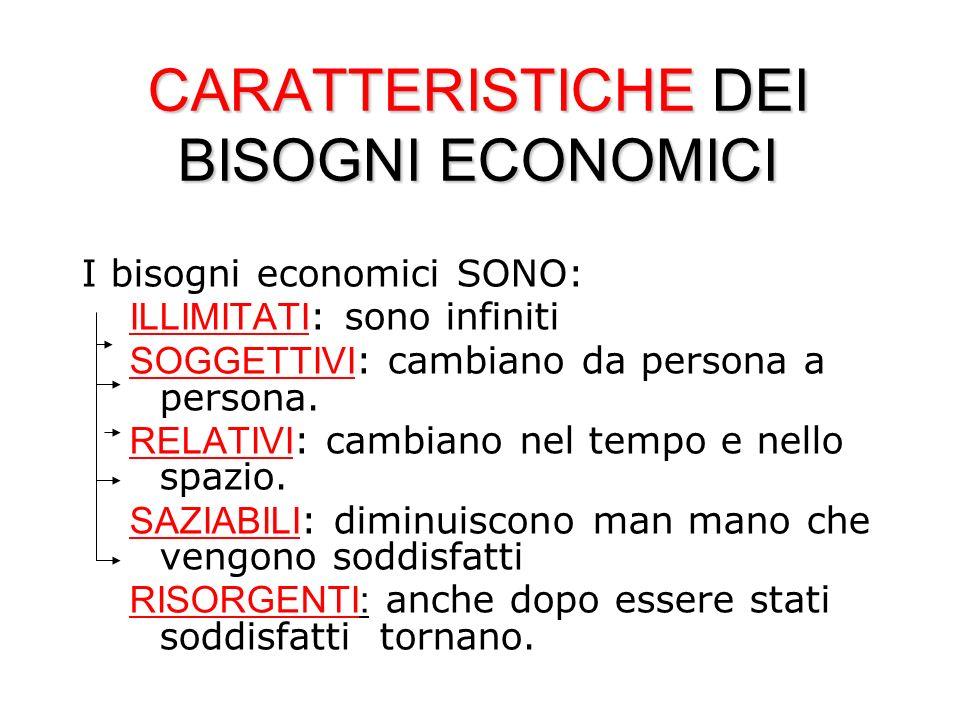 CARATTERISTICHE DEI BISOGNI ECONOMICI I bisogni economici SONO: ILLIMITATI : sono infiniti SOGGETTIVI : cambiano da persona a persona. RELATIVI : camb