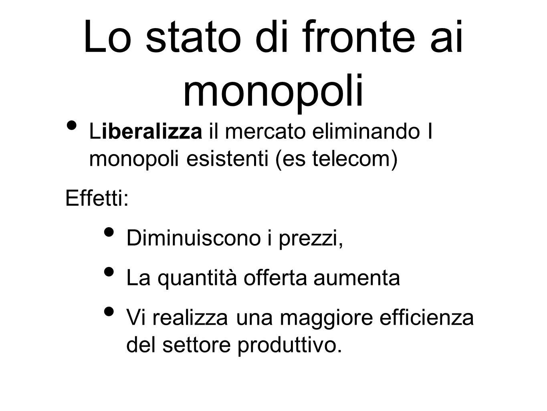 Lo stato di fronte ai monopoli Liberalizza il mercato eliminando I monopoli esistenti (es telecom) Effetti: Diminuiscono i prezzi, La quantità offerta