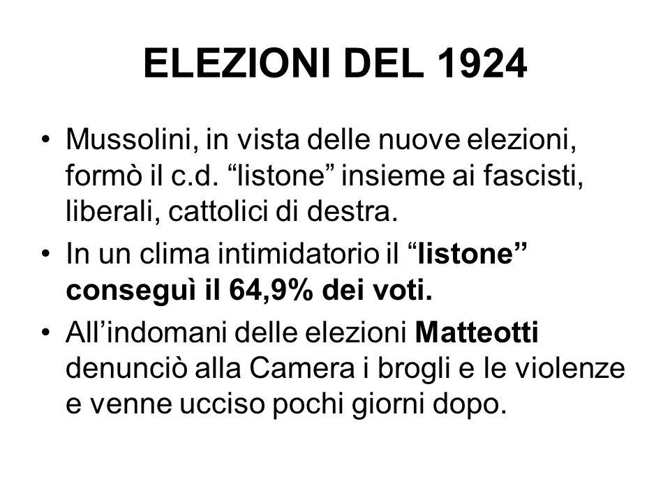 ELEZIONI DEL 1924 Mussolini, in vista delle nuove elezioni, formò il c.d. listone insieme ai fascisti, liberali, cattolici di destra. In un clima inti