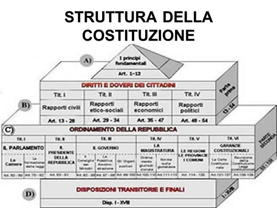 28 Caratteristiche della Costituzione Votata perchè fu redatta e votata da lAssemblea costituente che era stata votata dal popolo italiano.