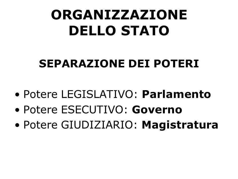 ORGANIZZAZIONE DELLO STATO SEPARAZIONE DEI POTERI Potere LEGISLATIVO: Parlamento Potere ESECUTIVO: Governo Potere GIUDIZIARIO: Magistratura