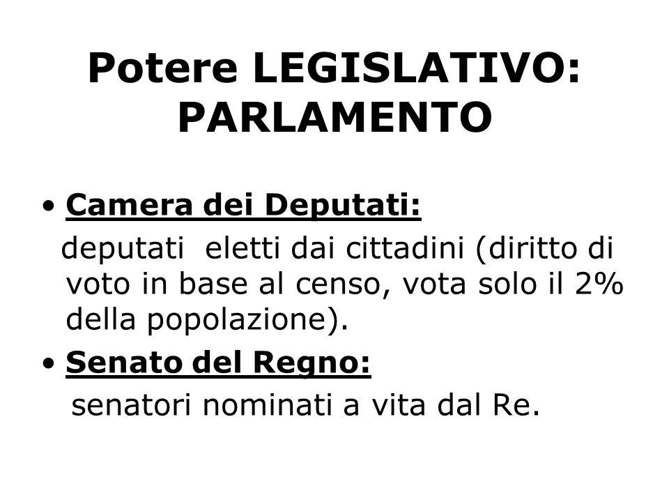Potere LEGISLATIVO: PARLAMENTO Camera dei Deputati: deputati eletti dai cittadini (diritto di voto in base al censo, vota solo il 2% della popolazione