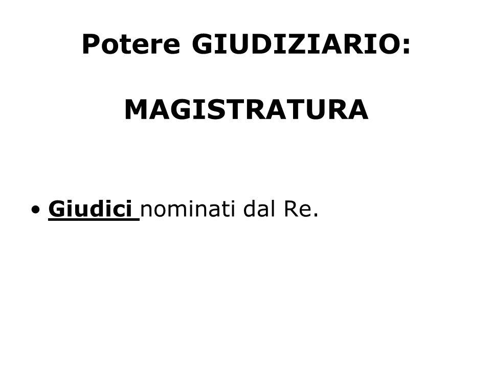 Potere GIUDIZIARIO: MAGISTRATURA Giudici nominati dal Re.