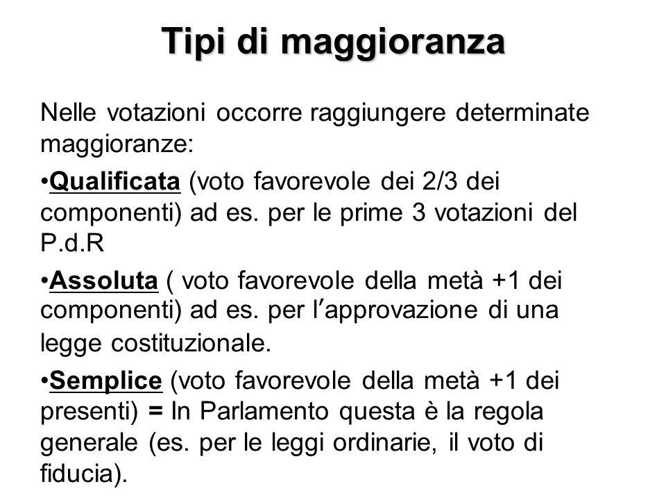 Tipi di maggioranza Nelle votazioni occorre raggiungere determinate maggioranze: Qualificata (voto favorevole dei 2/3 dei componenti) ad es. per le pr
