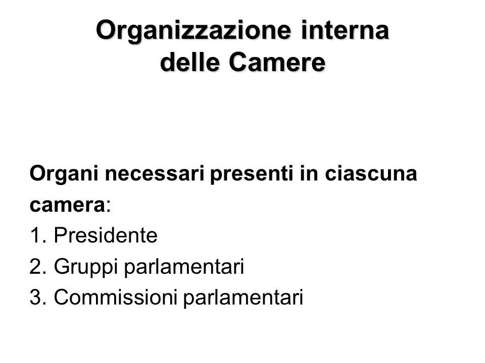 Organizzazione interna delle Camere Organi necessari presenti in ciascuna camera: 1. Presidente 2. Gruppi parlamentari 3. Commissioni parlamentari