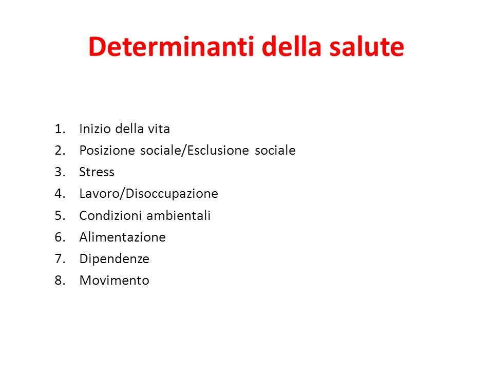 Determinanti della salute 1.Inizio della vita 2.Posizione sociale/Esclusione sociale 3.Stress 4.Lavoro/Disoccupazione 5.Condizioni ambientali 6.Alimen