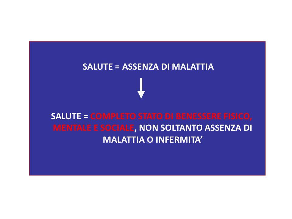 SALUTE = ASSENZA DI MALATTIA SALUTE = COMPLETO STATO DI BENESSERE FISICO, MENTALE E SOCIALE, NON SOLTANTO ASSENZA DI MALATTIA O INFERMITA